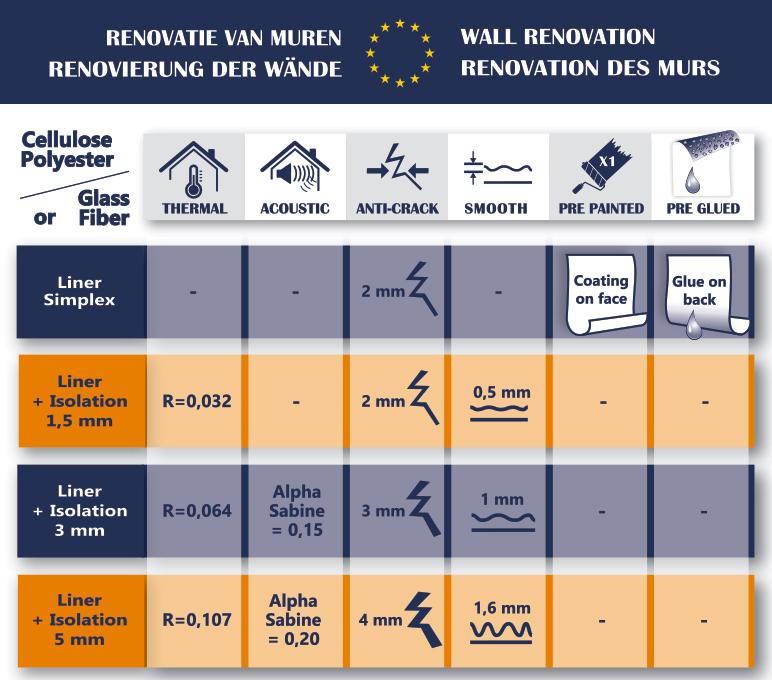 rl-decor-journee-parachevement-renovation-murale